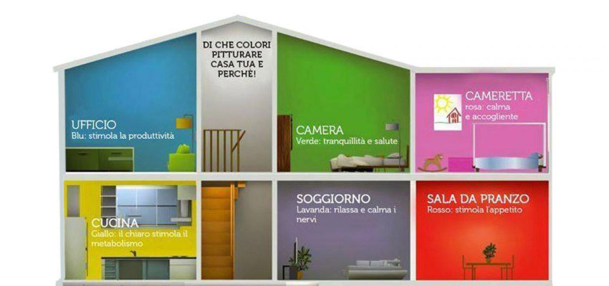 Come scegliere i colori delle pareti giuseppe di maria s - Colori alle pareti di casa ...