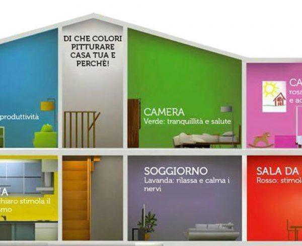 Come scegliere i colori delle pareti giuseppe di maria s p a - Colori delle pareti di casa ...